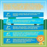 Imposto de renda pode ser revertido ao o Fundo da Infância e Adolescência
