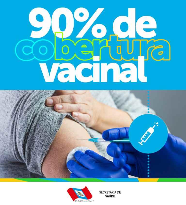 PORTO BELO - Porto Belo atinge 90% de vacinação contra a gripe