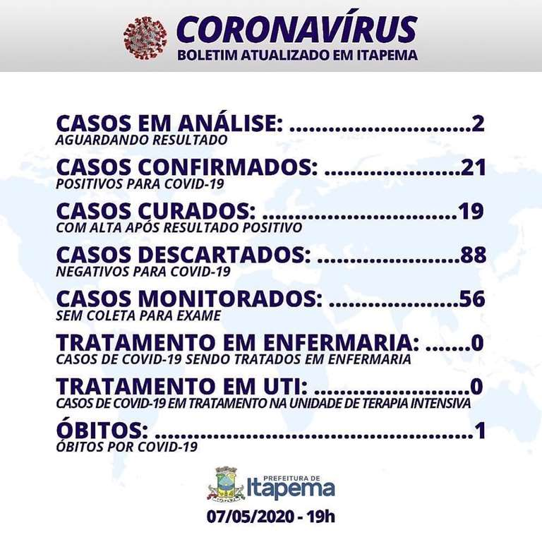 Boletim Coronavírus - Itapema - 07-05-2020