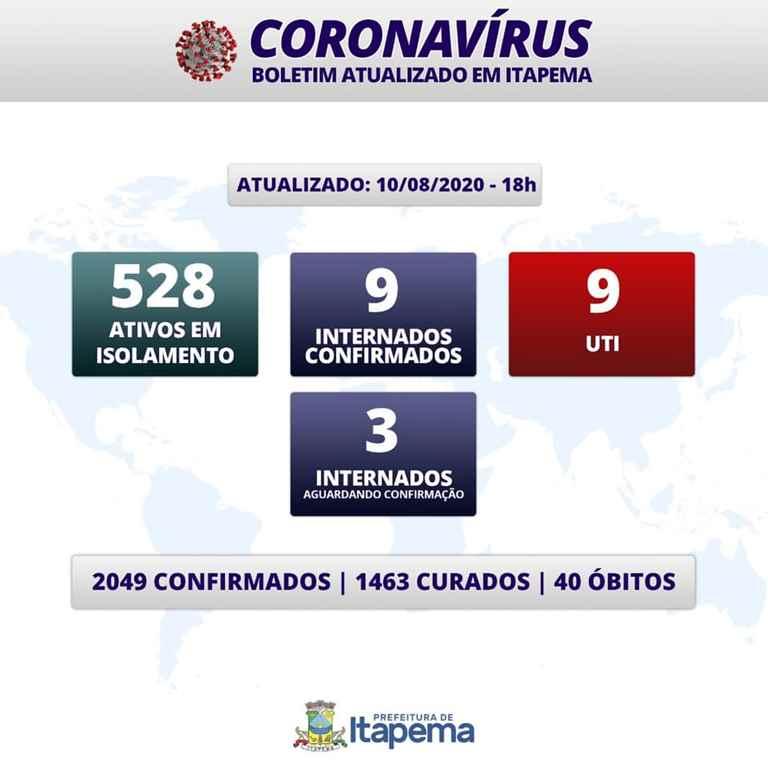 BOLETIM CORONAVÍRUS - ITAPEMA - 10-08-2020
