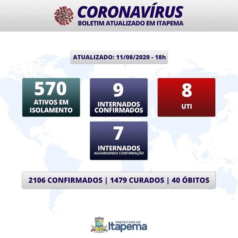BOLETIM CORONAVÍRUS - ITAPEMA - 11-08-2020