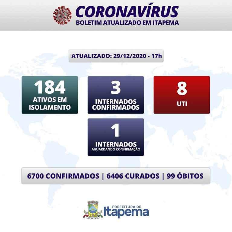 BOLETIM CORONAVÍRUS - ITAPEMA - 29-12-2020
