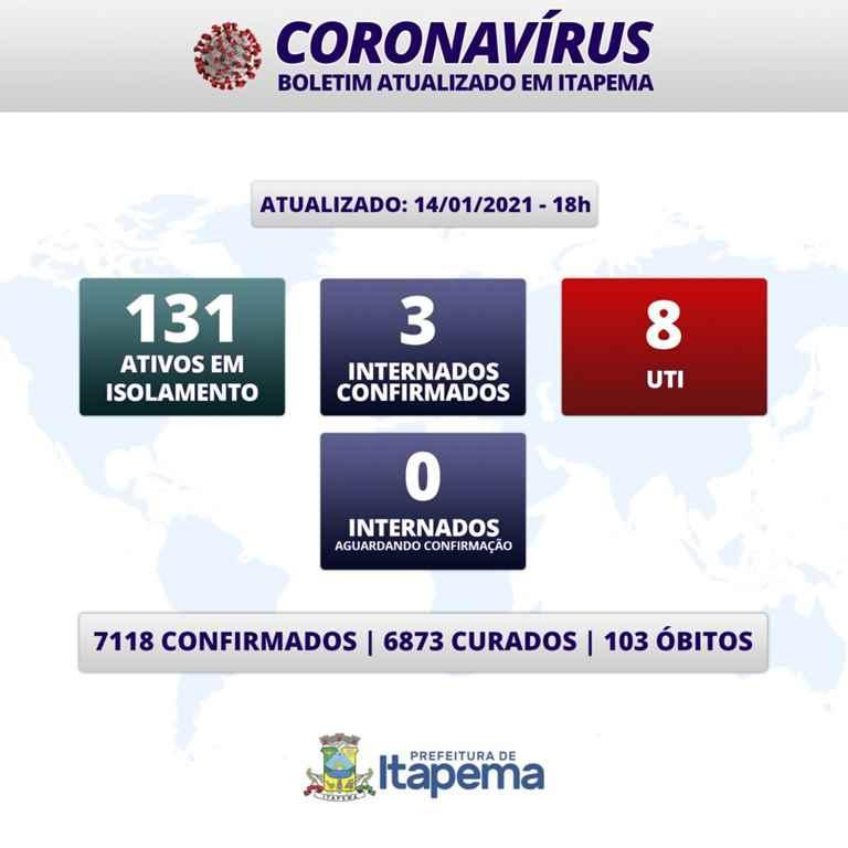 BOLETIM CORONAVÍRUS - ITAPEMA - 14-01-2021