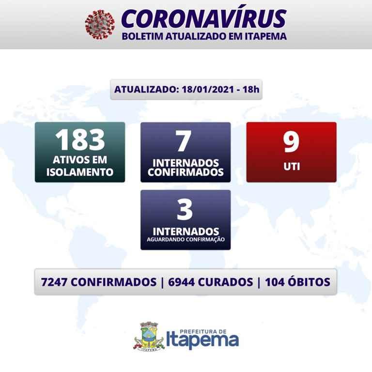 BOLETIM CORONAVÍRUS - ITAPEMA - 18-01-2021