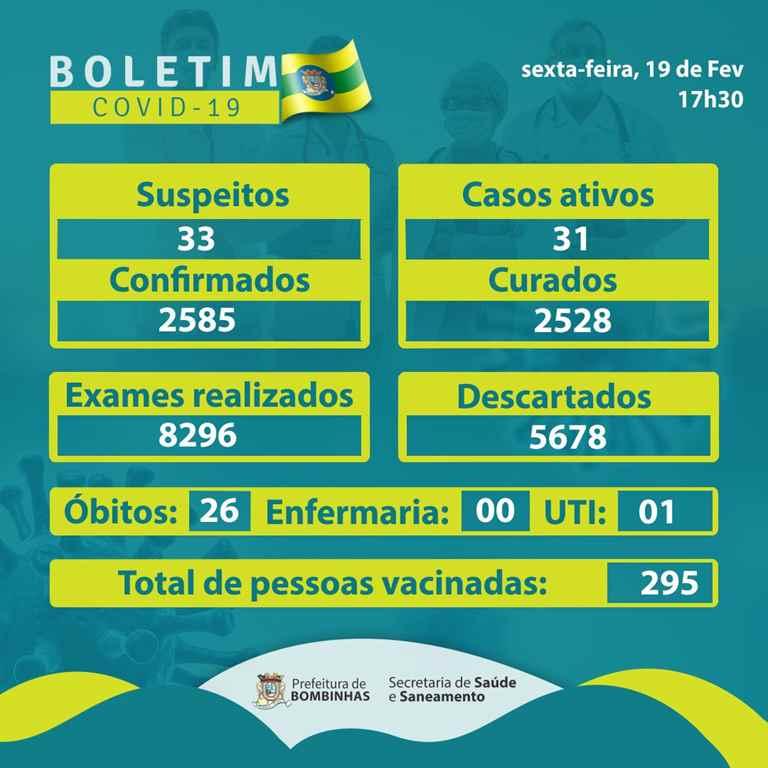 BOMBINHAS – BOLETIM CORONAVÍRUS – BOMBINHAS – 19-02-2021