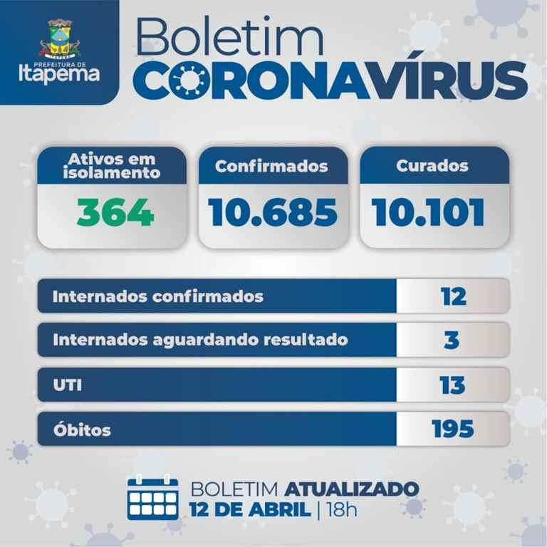 BOLETIM CORONAVÍRUS - ITAPEMA - 12-04-2021