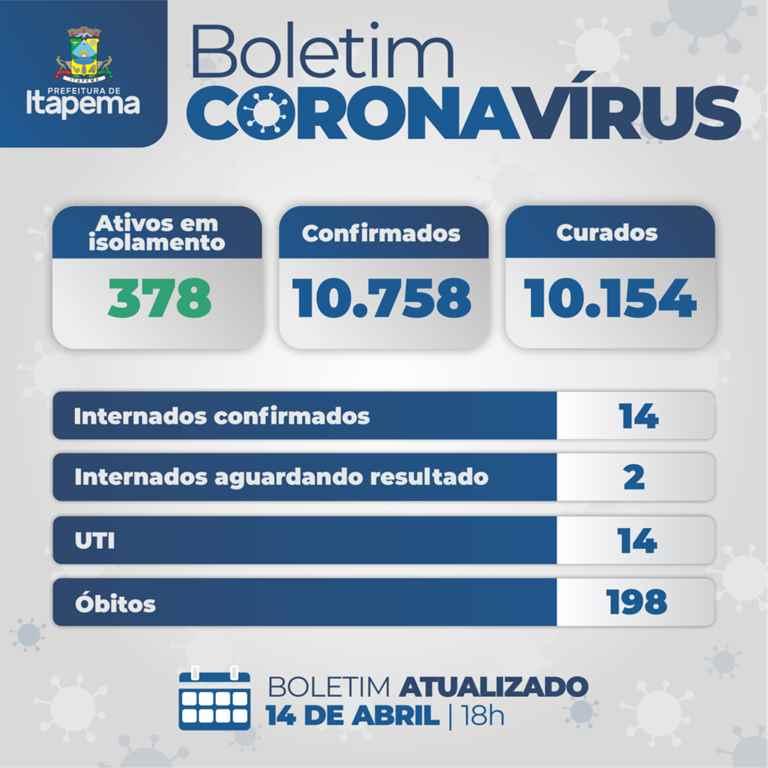 BOLETIM CORONAVÍRUS - ITAPEMA - 14-04-2021