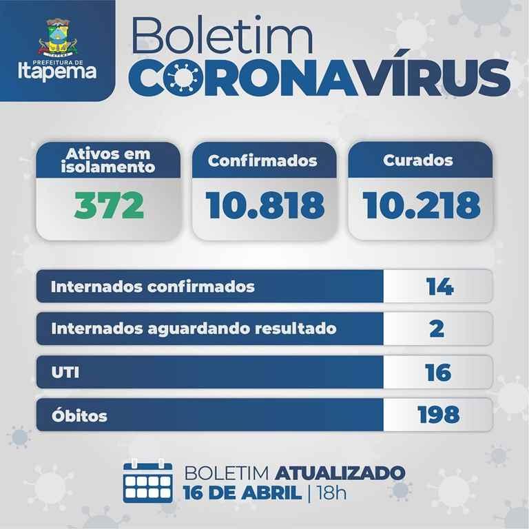 BOLETIM CORONAVÍRUS - ITAPEMA - 16-04-2021