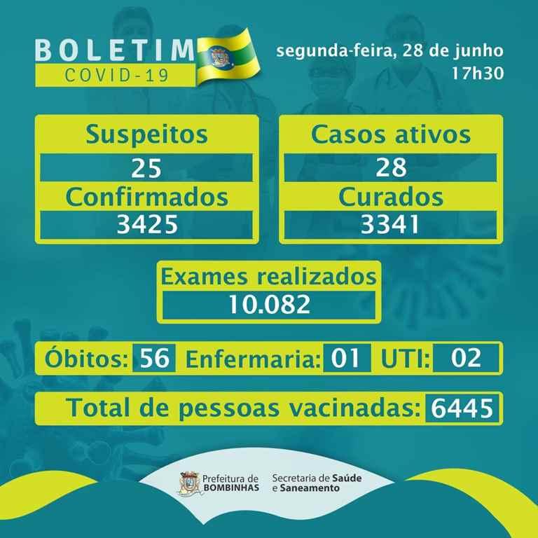 BOMBINHAS - BOLETIM CORONAVÍRUS - BOMBINHAS - 28-06-2021