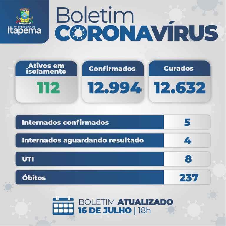 BOLETIM CORONAVÍRUS - ITAPEMA - 16-07-2021
