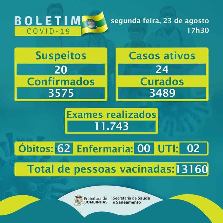 BOMBINHAS - BOLETIM CORONAVÍRUS - BOMBINHAS - 23-08-2021